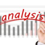 Online vs Traditional Marketing Analysis